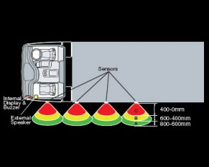VTT AASDS - HGV Side Detection System